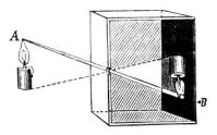 Camera_obscura_public_domain